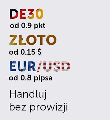 Rachunek forex mikroloty