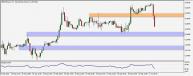 GBP/USD: nowe dzienne minima