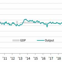PKB w Wielkiej Brytanii na tle wskaźnika Composite PMI, źródło: IHS Markit