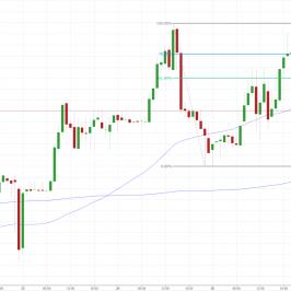 Notowania EUR/PLN, interwał: H1, źródło: TMS Brokers