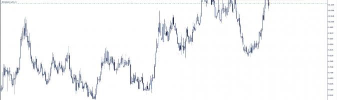 Wykres dzienny EUR/NOK. Źródło: TMS