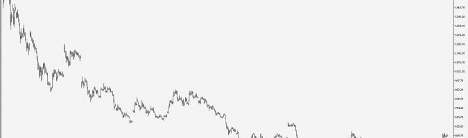 BCH/USD - wykres 4H; Źródło: TMS Connect