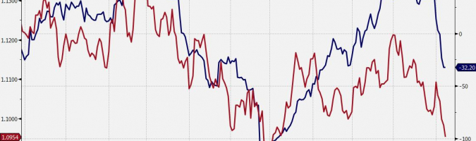 Euro tanie, ale nie bez powodu