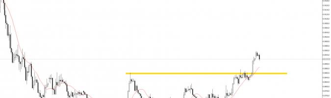 EUR/GBP: korekta w notowaniach