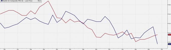 Zaskakująca zamiana miejsc, euro zyskuje