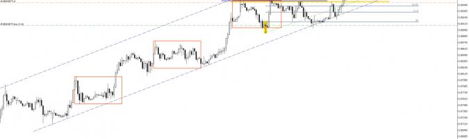 Live Trading: EUR/GBP [MODYFIKACJA]