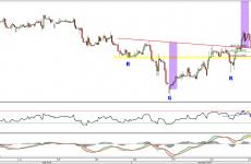 EUR/PLN: złoty lekko się umacnia